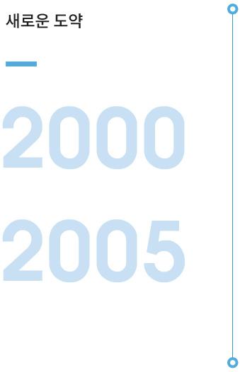 2000_2005